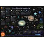 Planet Poster Editions Poster Il Sistema Solare - astroshop.it